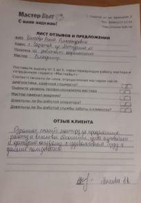 Кассова Анна,Саратов